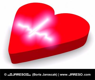 Srdce and EKG